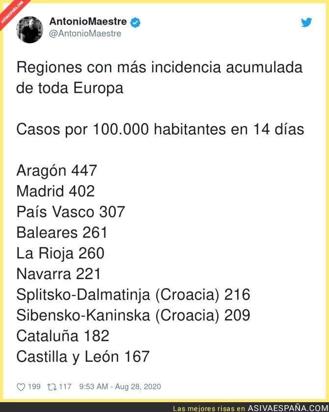 343678 - Menuda situación hay en España...