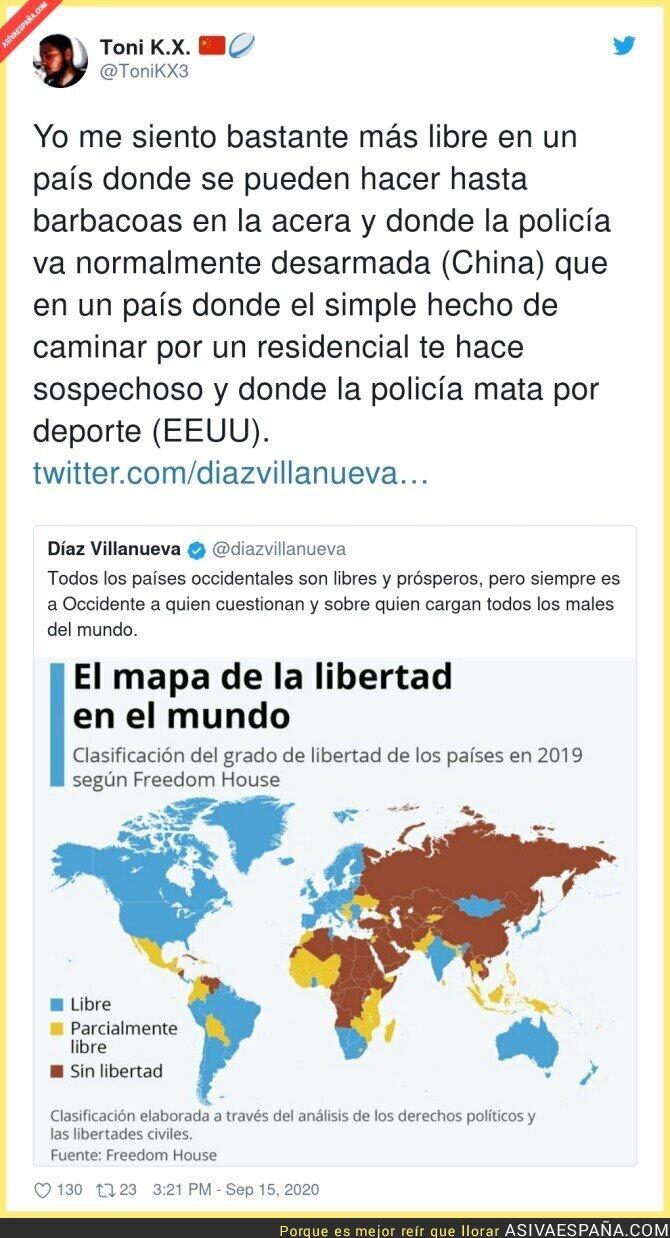 369574 - La libertad en el Mundo