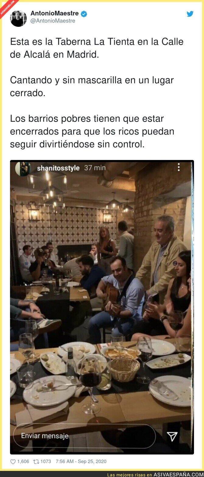 382880 - Los ricos en Madrid tienen grandes privilegios