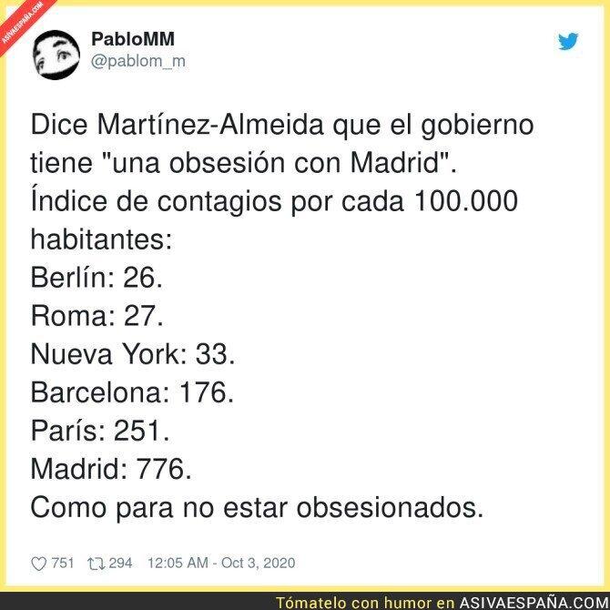 396344 - La obsesión con Madrid tiene cifras