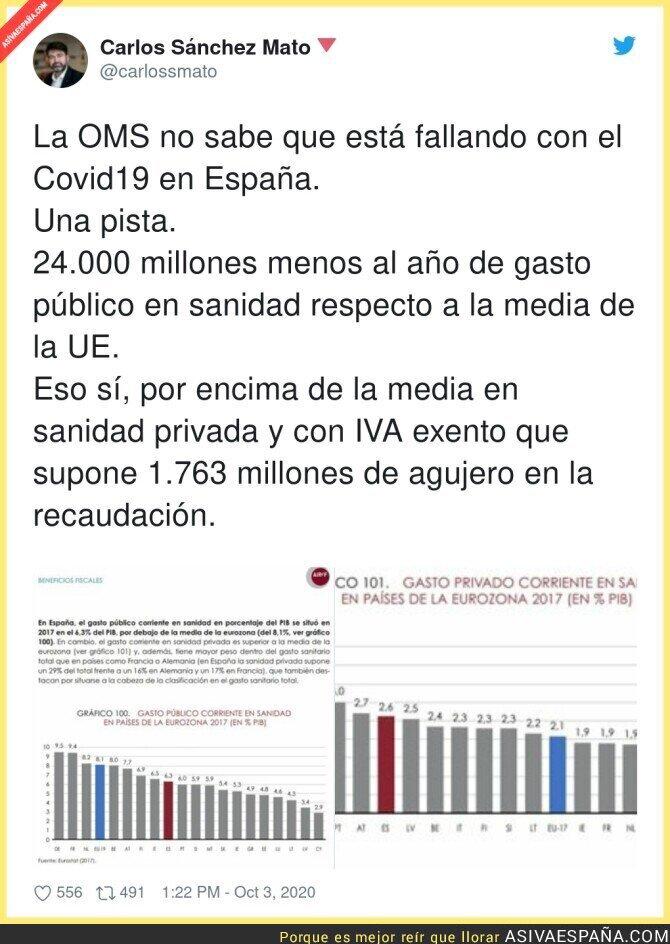 397502 - Añadamos el desastre de gestión de Ayuso en Madrid
