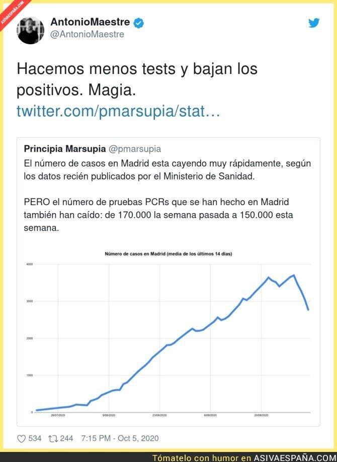 399862 - Es criminal lo que está haciendo la Comunidad de Madrid