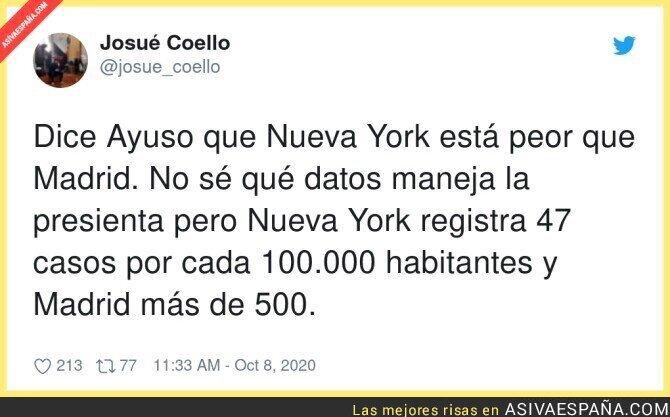403717 - Isabel Díaz Ayuso y su obsesión por compararse con Nueva York