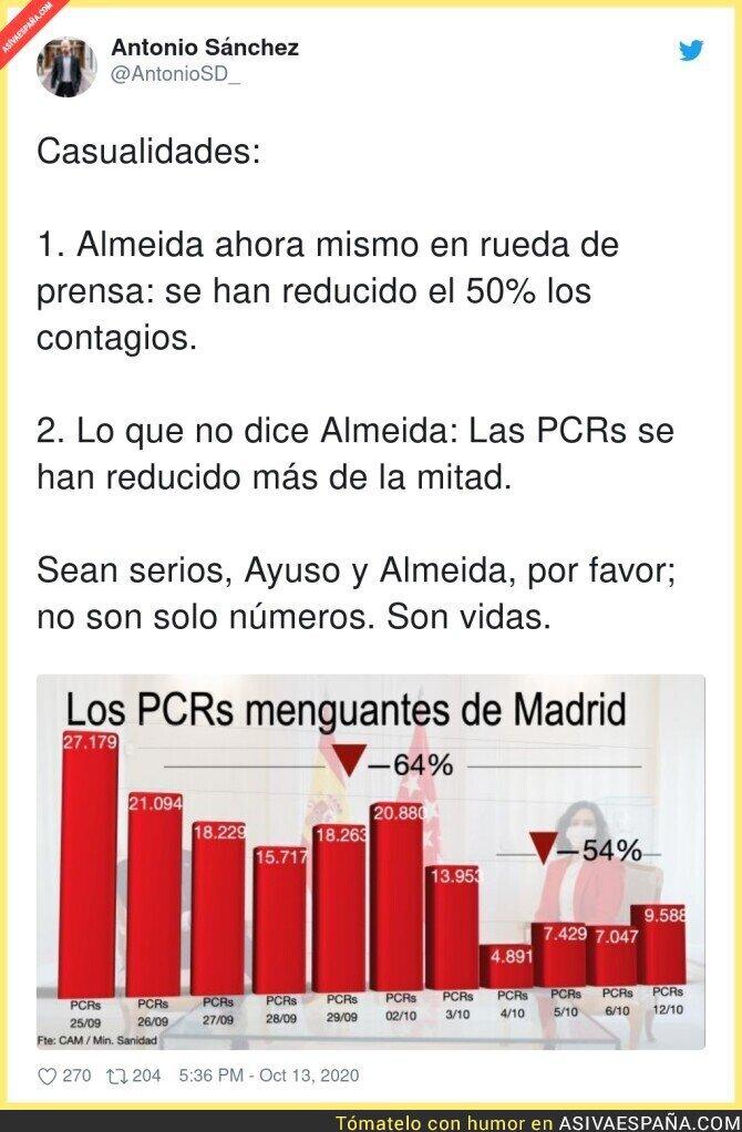 413459 - La Comunidad de Madrid está jugando con las vidas humanas