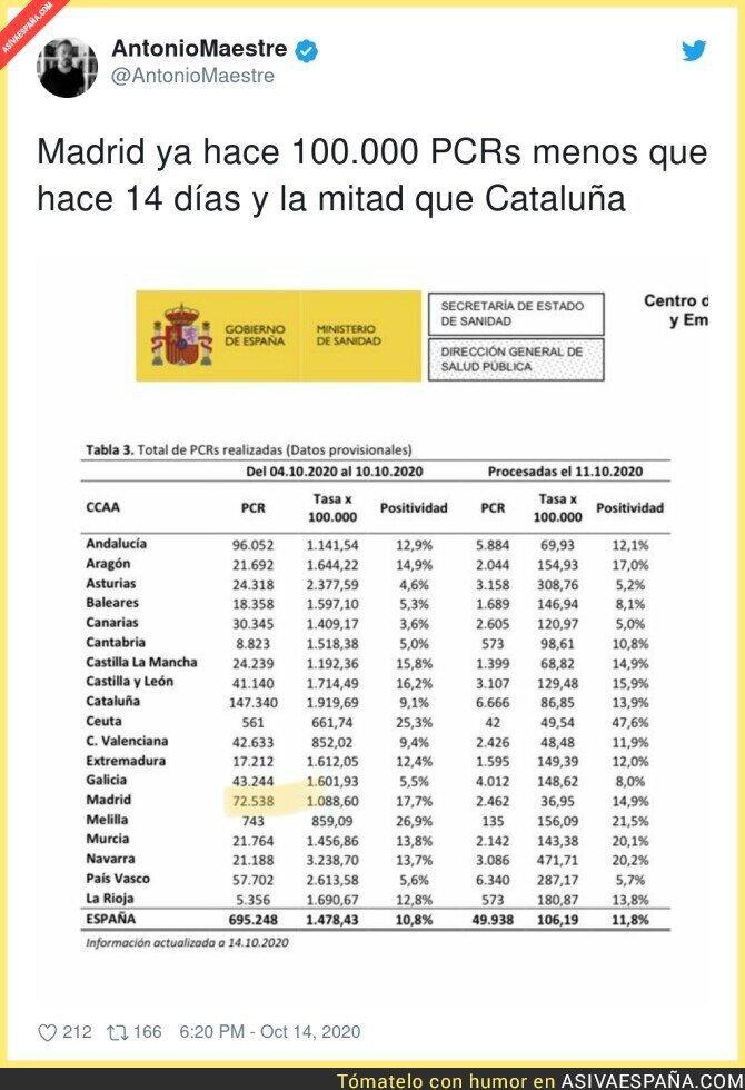 414962 - Al descubierto las trampas de Madrid