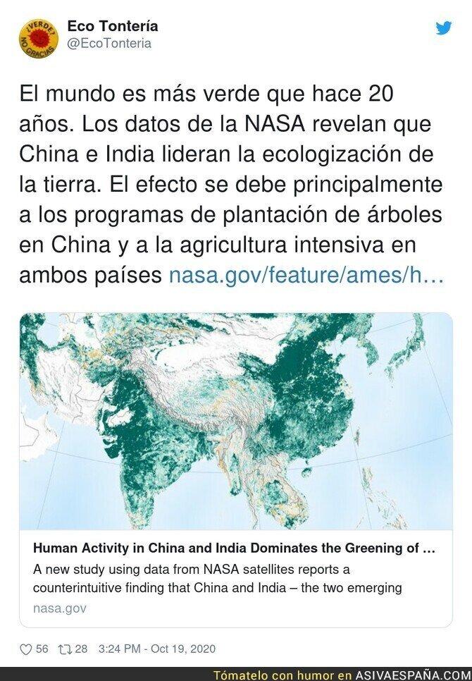 422429 - China y la India salvan al mundo poco a poco