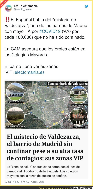 432792 - Muy curiosa la zona de Valdezarza en Madrid