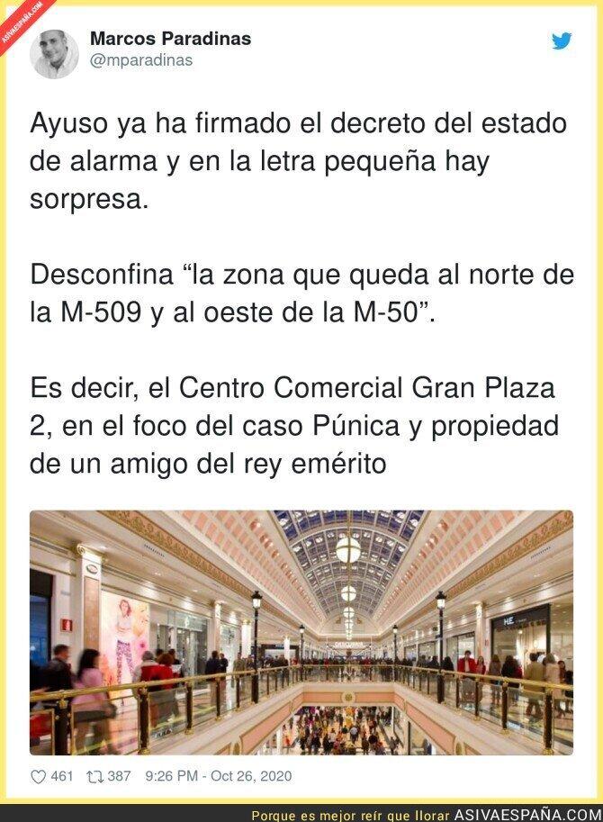 435862 - Vaya con las zonas delicadas de Madrid