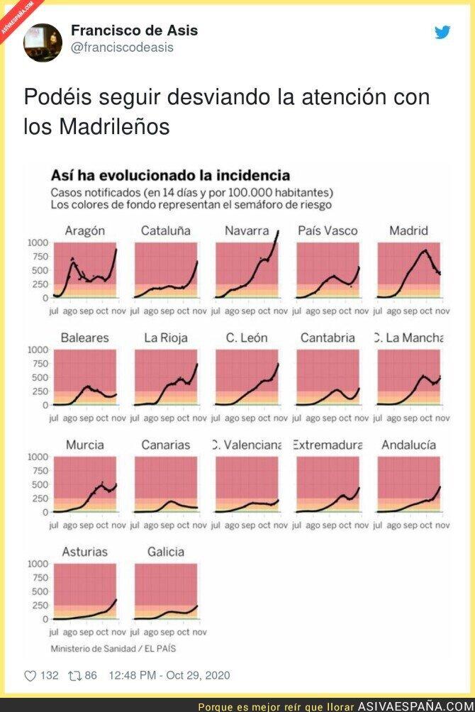 440095 - El drama del coronavirus ya está en toda España