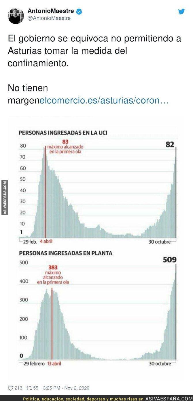 446403 - La pandemia pone en jaque a España