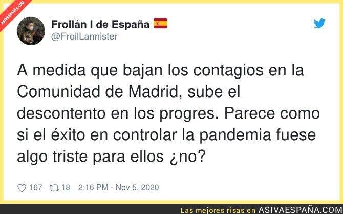 451310 - La situación de Madrid preocupa demasiado a la izquierda