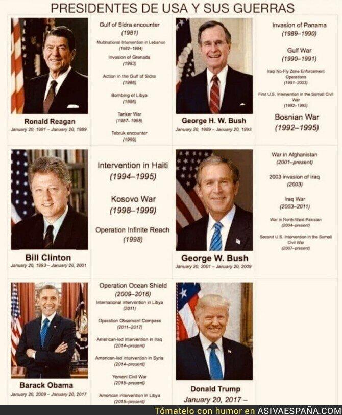 459591 - Datos del probélico Trump