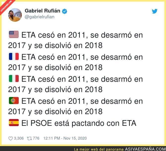 467103 - Todo es ETA en España