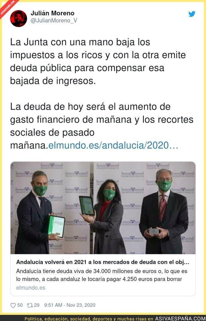 480140 - Las políticas de la Junta de Andalucía