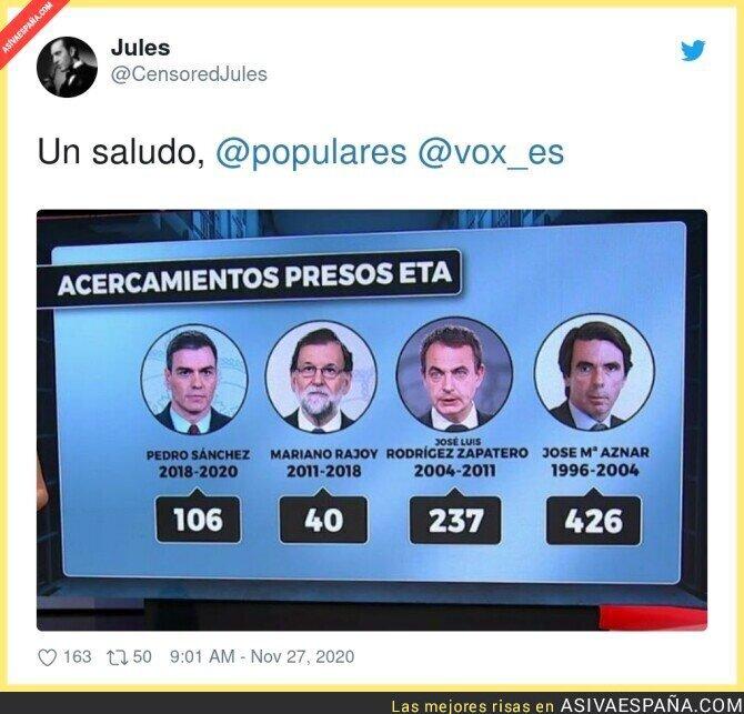 484108 - Aznar es ETA