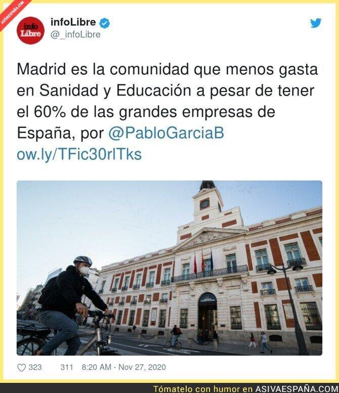 484323 - ¿Dónde va el dinero de Madrid?