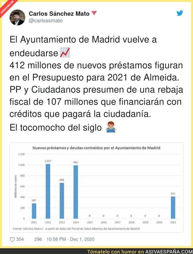 490104 - La gestión del PP en Madrid