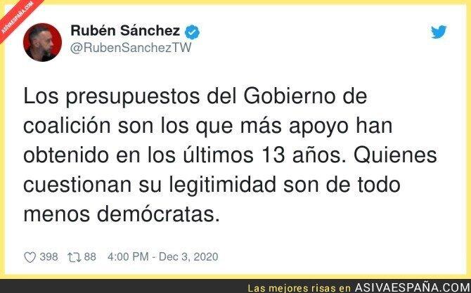 491942 - Los presupuestos de España
