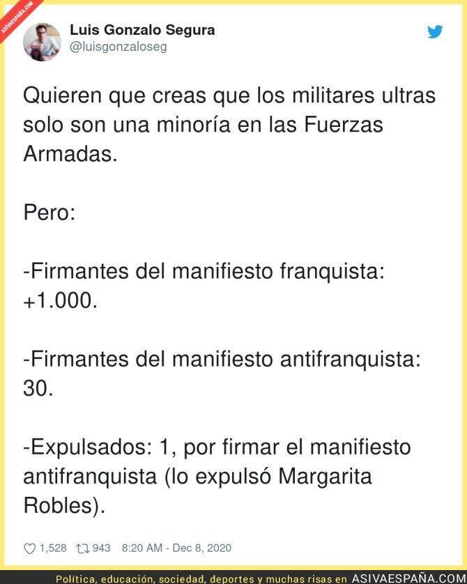 498027 - Situación preocupante en las fuerzas armadas de España