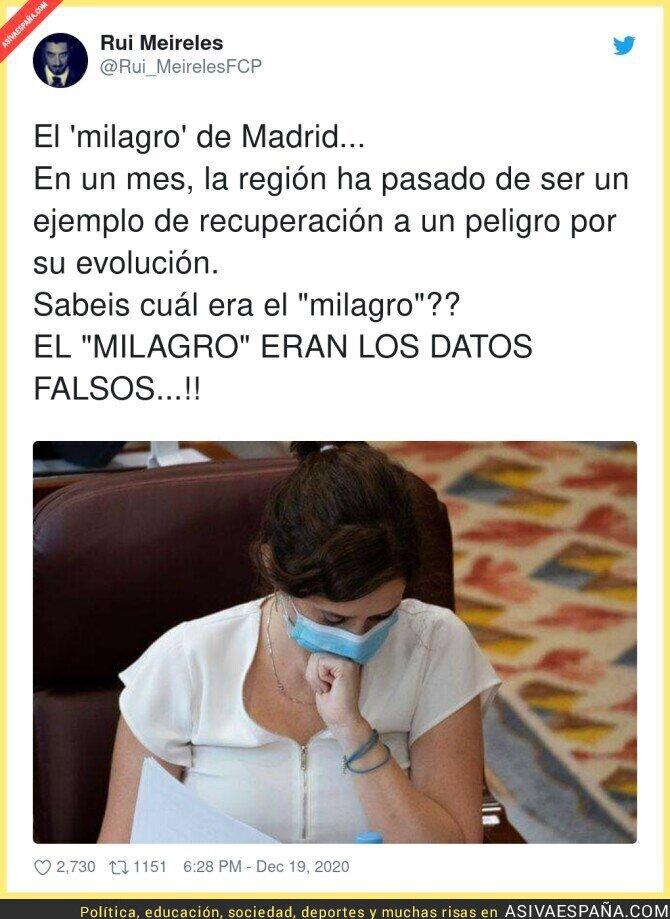 514072 - Alguien debe pagar por las negligencias de Madrid tarde o temprano