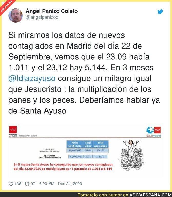 519742 - Isabel Díaz Ayuso ha tenido engañado a todo el mundo con las cifras de contagiados