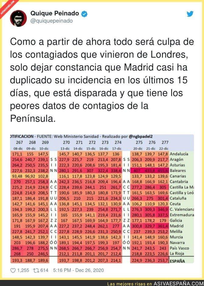 521001 - Madrid lleva a la perdición a toda España