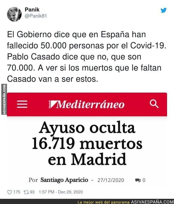 524873 - El Gobierno de Madrid es criminal