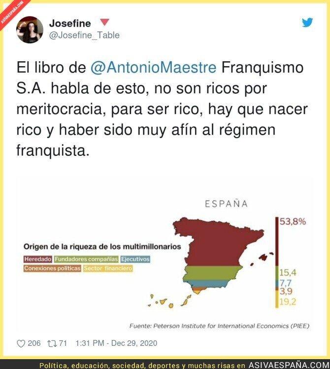 525091 - La España que tenemos