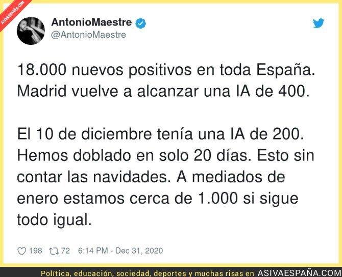 527665 - El descontrol de la pandemia en España
