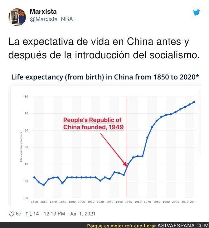 528621 - Para los que hablan mal del socialismo