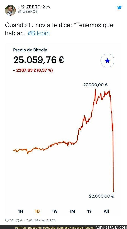 530712 - Las dudas del bitcoin