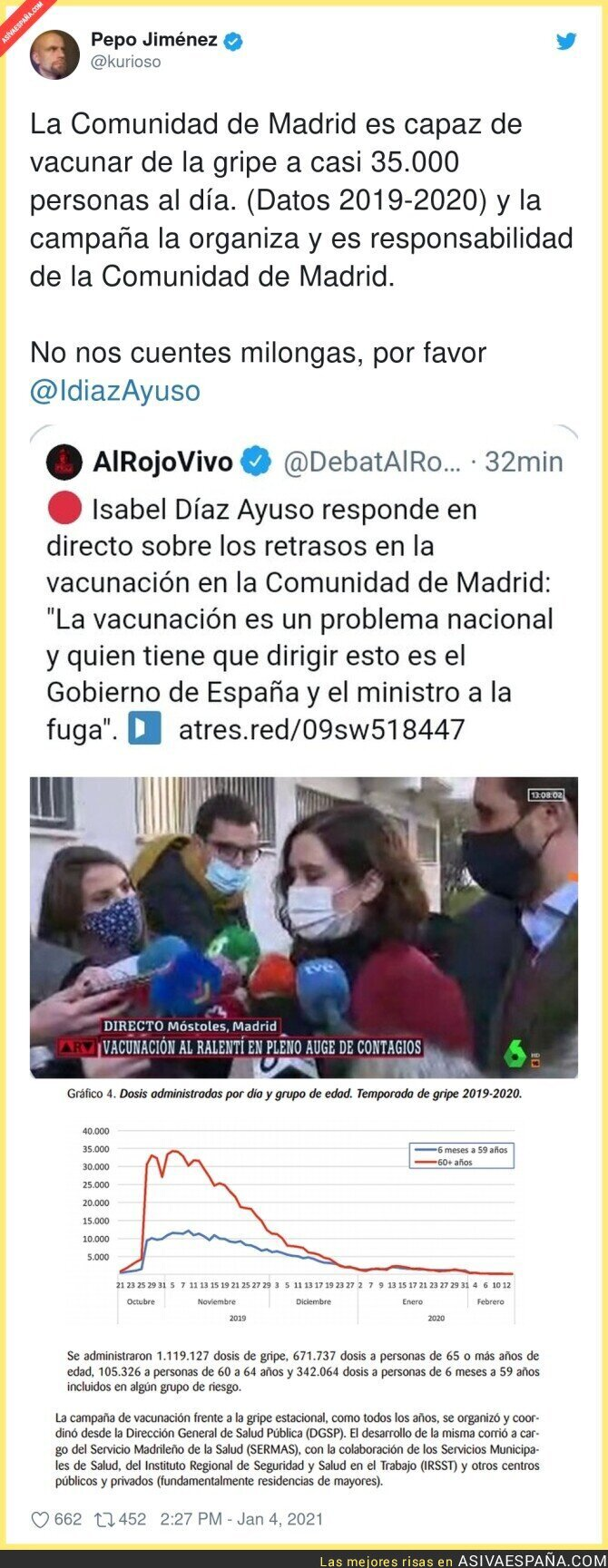 532927 - Las mentiras de Isabel Díaz Ayuso suma y siguen sabiendo los datos