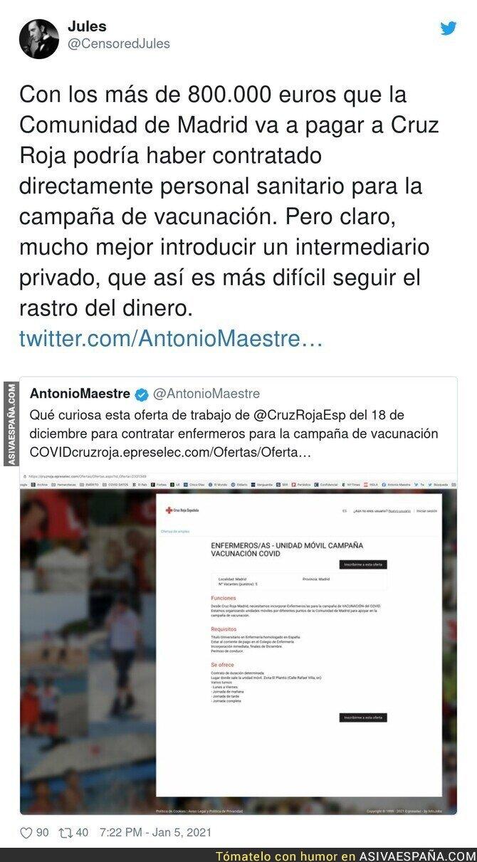 534457 - Cuantos intereses hay en empresas privadas en la Comunidad de Madrid