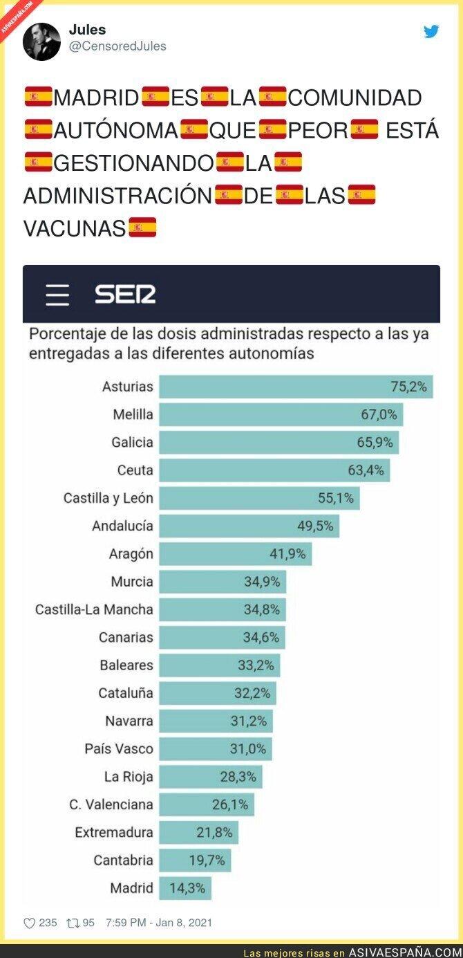 540371 - Hay que poner más banderitas para tapar la nefasta gestión de Madrid