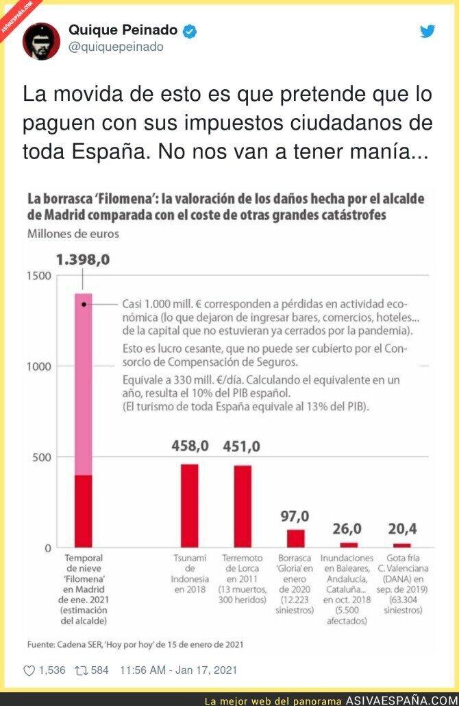 555604 - Madrid infla sus cifras tras el temporal de nieve 'Filomena'