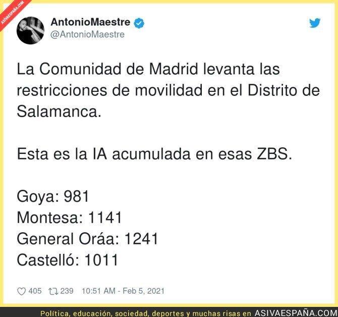 584693 - Medidas de movilidad en Madrid para que no se enfaden los ricos