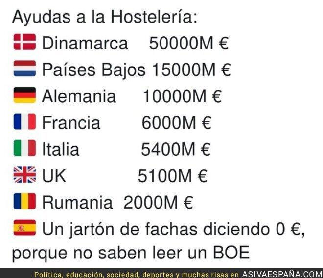 585740 - Las ayudas a la hostelería en diferentes países