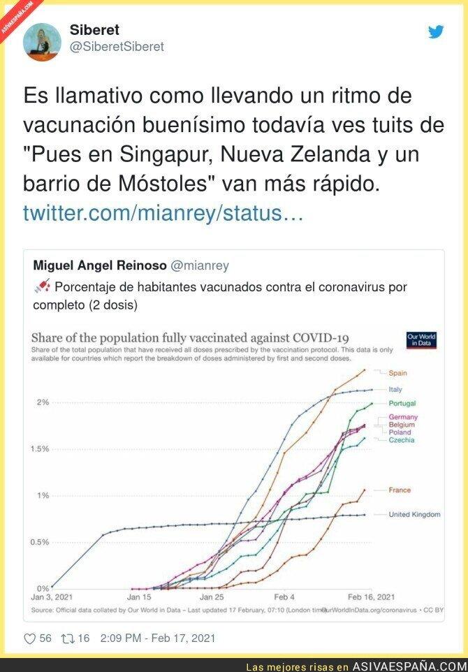 605778 - España está haciendo un gran trabajo de vacunación del covid19