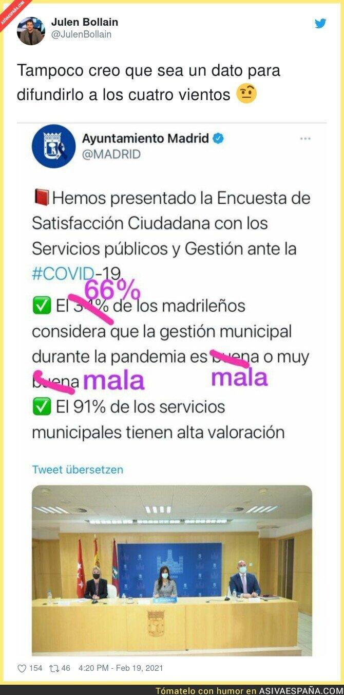 611290 - Ridículo esperpéntico de Madrid