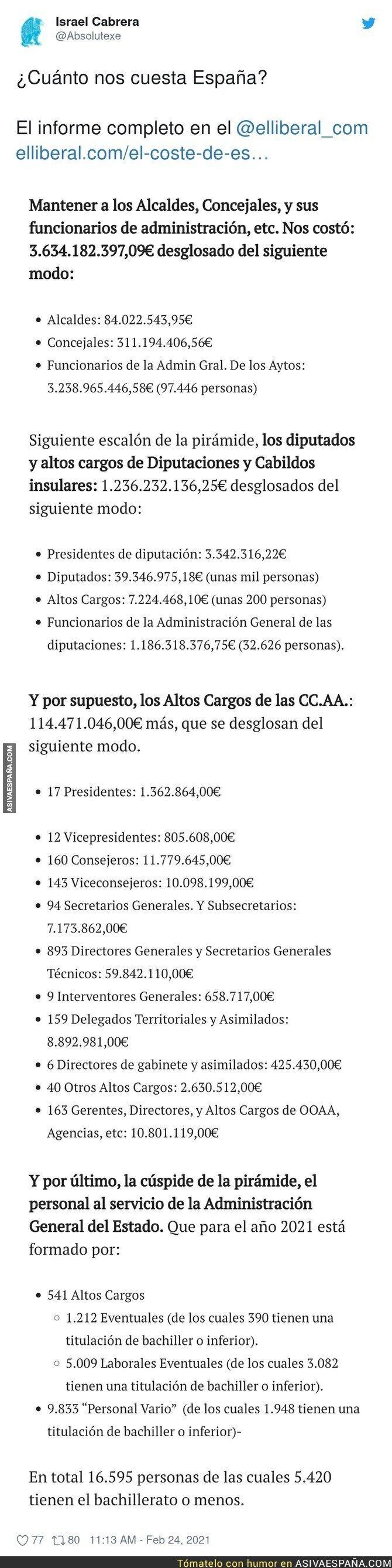 619158 - El coste de los políticos en España