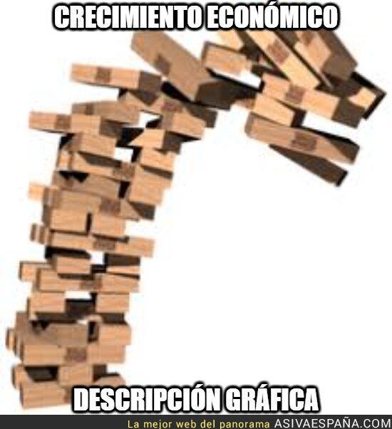 621914 - Crecimiento económico