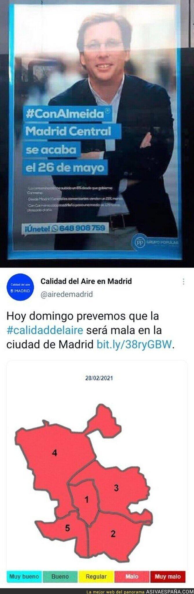 624844 - El día a día en Madrid