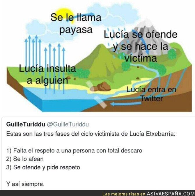 638066 - Así es la vida de Lucía Etxebarría