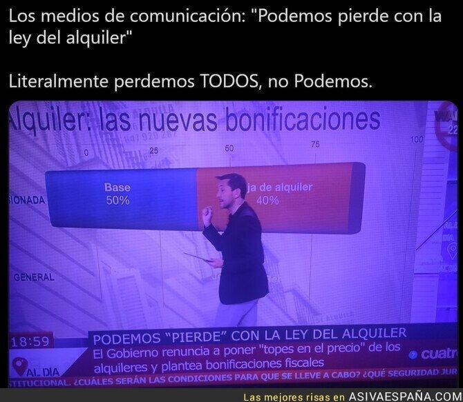654188 - La culpa siempre a Podemos