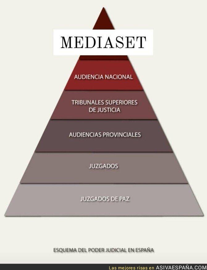 660646 - Mediaset tiene la última palabra