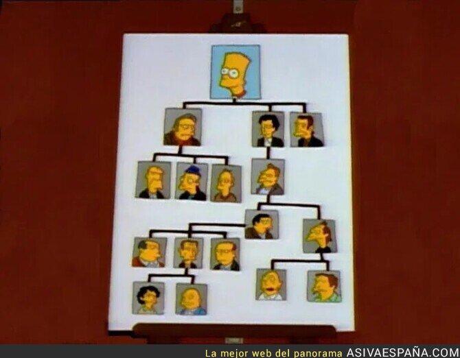 664400 - La declaraciones de Aznar y Rajoy contra Bárcenas ya las predijeron Los Simpson