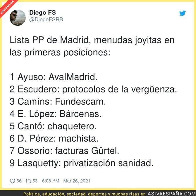 666513 - Isabel Díaz Ayuso va tan sobrada en Madrid que se permite estas cosas
