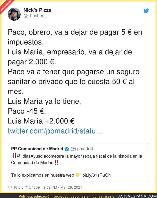 682498 - Así funciona la rebaja fiscal del PP en la Comunidad de Madrid