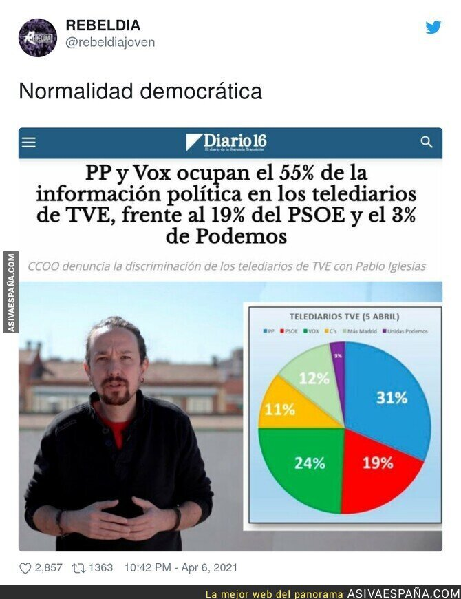 685527 - Ninguneo máximo a Unidas Podemos en las noticias
