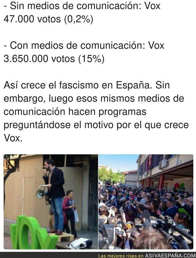 691000 - Así ha ganado votos VOX